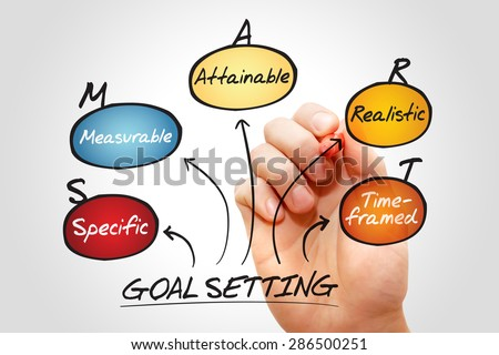 Smart goal setting acronym diagram, business concept