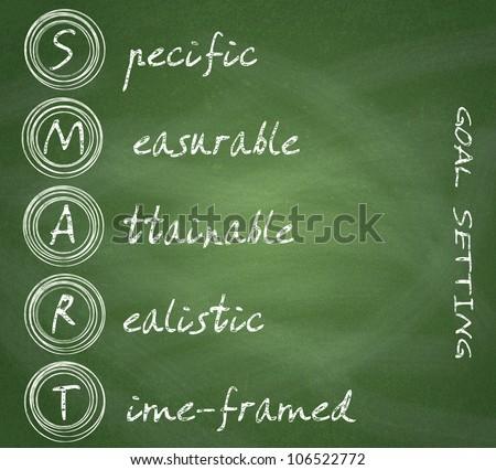 Smart goal setting diagram on chalkboard background.
