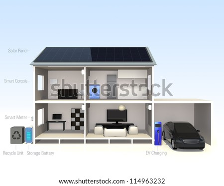 smart home concept(with text description)