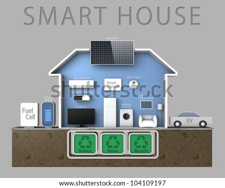 smart house concept powered by fuel cell,with text description