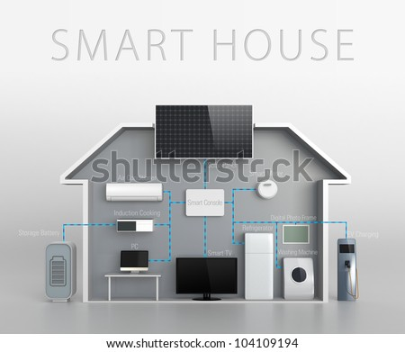 smart house concept with text description
