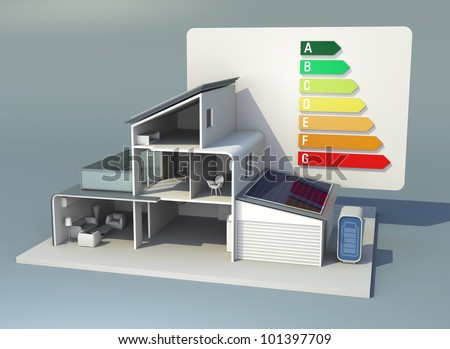 smart house with energy performance rating