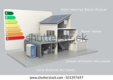Smart house with energy performance rating and texts