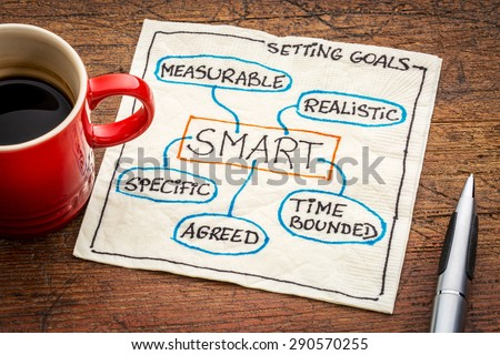 SMART ( specific, measurable, agreed, realistic, time-bound) goal setting concept - a napkin doodle on a grunge wooden table with a cup of coffee