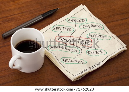 SMARTER acronym (specific, measurable,  agreed, realistic, time-bound, ethical, recorded) - goal setting methodology - napkin doodle with coffee cup