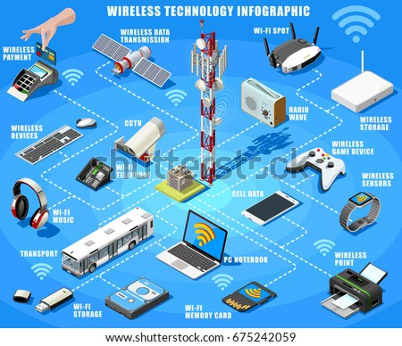 Smartphone and electronic devices wireless connection technology infographic. Isometric poster of internet access flowchart with hotspot satellite router and printer icons illustration