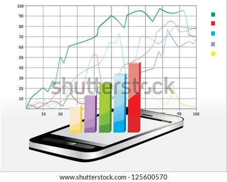 Smartphone showing a spreadsheet with some 3d charts over it