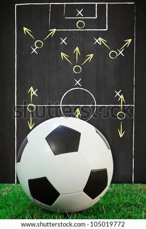 essay of soccer games