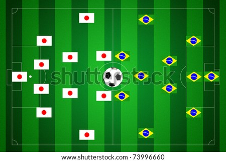 Soccer field with Japan and Brazil strategy.