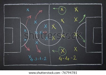 Soccer - Football Strategy planning on blackboard