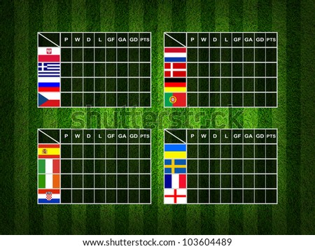 Soccer ( Football ) 4x4 Table score , group A B C D