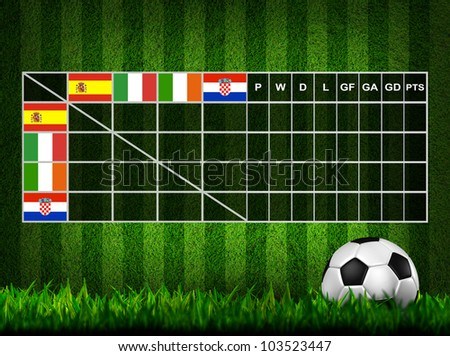 Soccer ( Football ) 4x4 Table score , group C #103523447