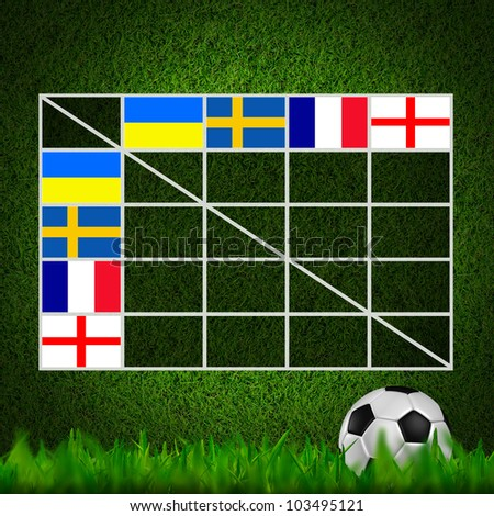 Soccer ( Football ) 4x4 Table score , group D