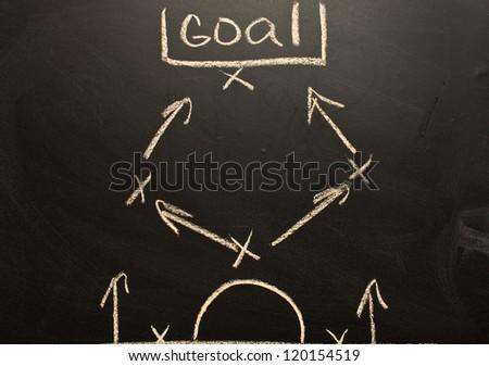 Soccer formation tactics on a blackboard background