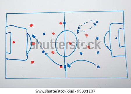 soccer game plan on whiteboard