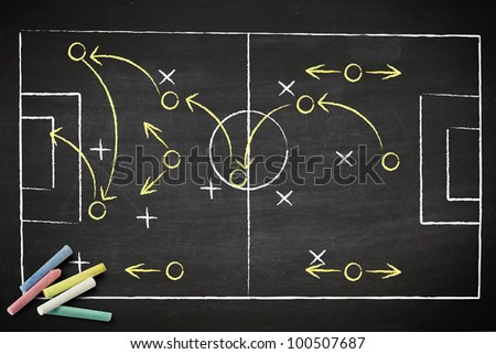soccer game strategy drawn with ...