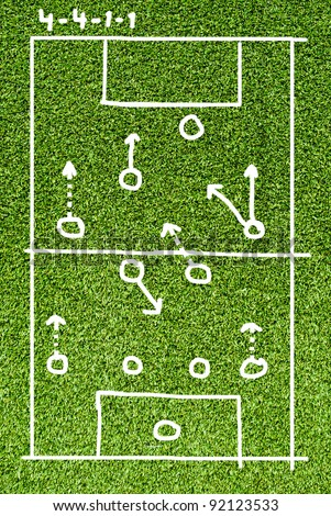 Soccer plan  on Artificial Grass Field Texture