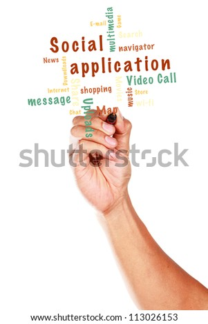 Social application concept and other related words, handwritten on white board. isolated over white background