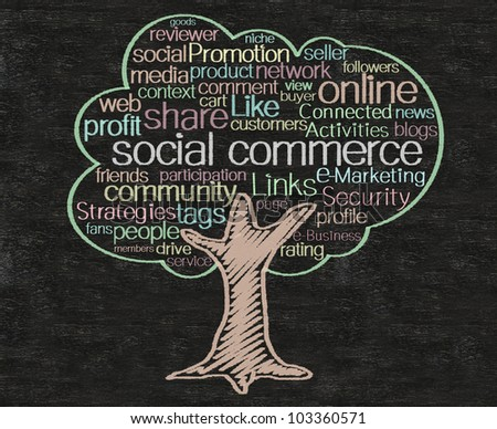 social commerce concept and words tag cloud written on blackboard background, high resolution, easy to use.