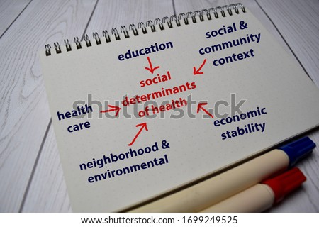 Social Determinants of Health Method text with keywords on a book. Chart or mechanism concept. Foto stock ©