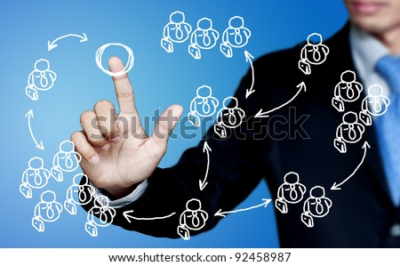 Social interactions of a marketing communications business.
