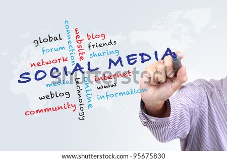 Social media concept  and other related words,hand drawn on white board