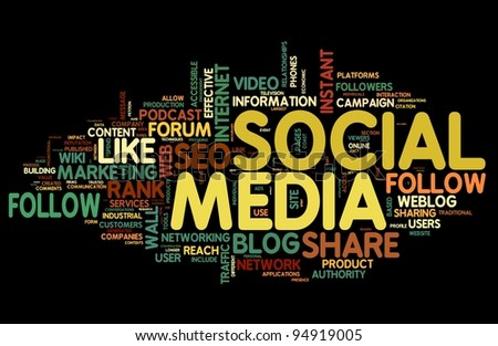 Social media concept in word tag cloud on black background