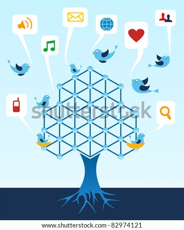 Social media network connection tree.