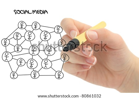 social media network diagram