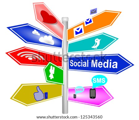 social media sign signs 3d direction