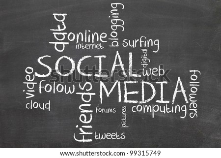 social media words cloud