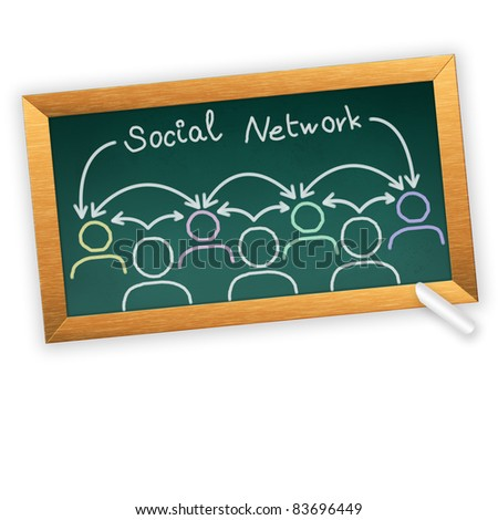 social network blackboard