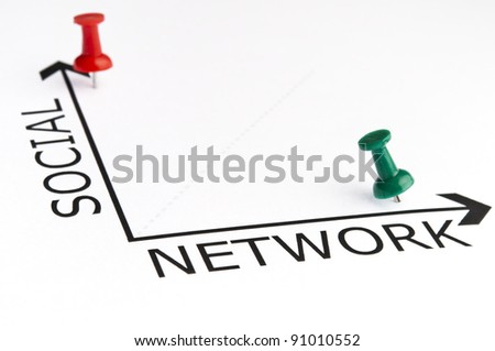 Social Network chart with green pin