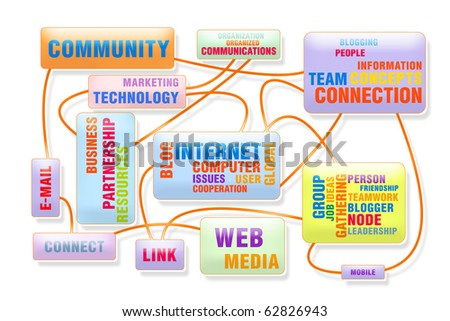 social  networking concept, diagram of new media communication, image isolated on a white background