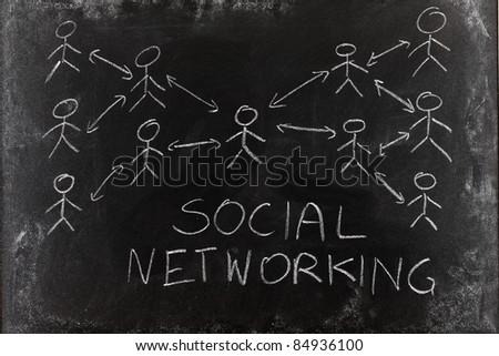Social networking concept hand written on blackboard