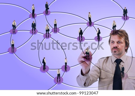 Social networking used for business marketing purposes