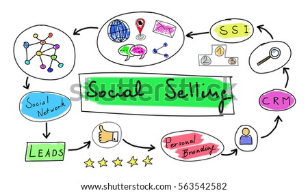 Social selling concept drawn on white background