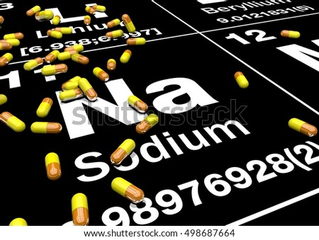 Iconswebsite icons website search icons icon set web icons sodium is an electrolyte supplement capsules of na or sodium on na symbol of the urtaz Gallery