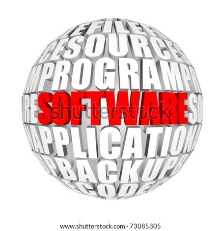 software around the world