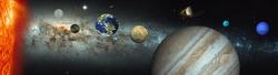 Solar System against milky way