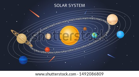solar system model with planets at their orbit and sun at middle. Celestial poster with cosmic objects asteroids, stars and platens for education design. Universe exploration consept. Stockfoto ©
