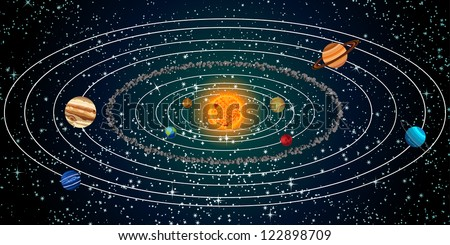 Solar system with sun planets and stars Colorful illustration