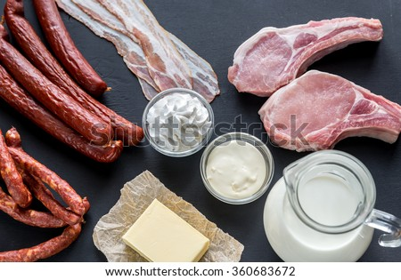 Sources of saturated fats #360683672
