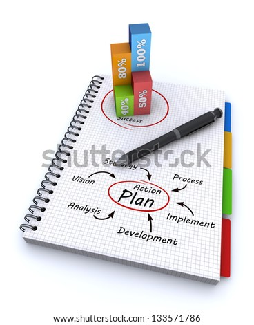 Spiral notebook with the words action plan