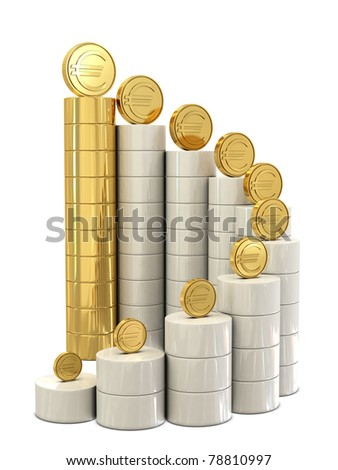 Spiral stairs and golden euro coins isolated on white background