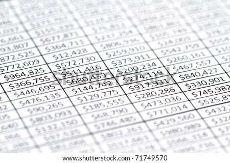 Spreadsheet and column of numbers from a business sales region
