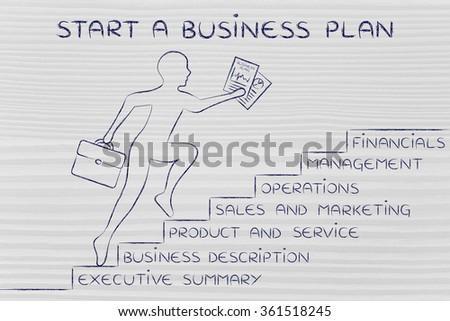 Business plan entrepreneur