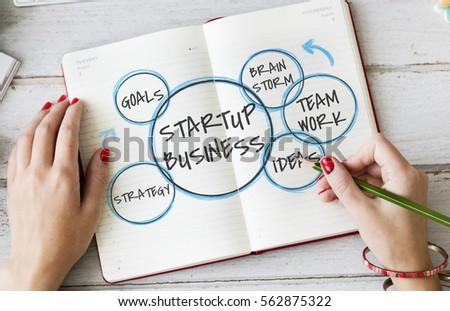 Start Up Business Venture Goals #562875322