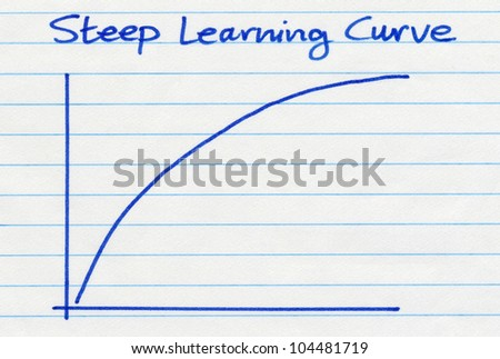 Steep Learning Curve drawn on white paper.