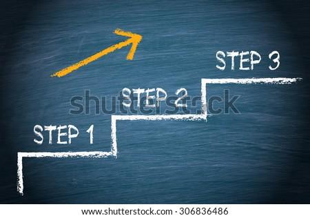 Step 1 - Step 2 - Step 3